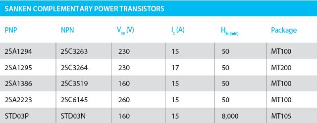 Sanken complementary power transistors