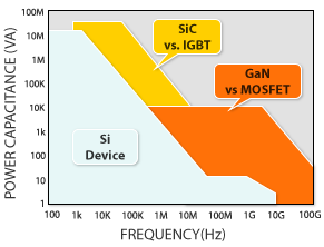 Sanken Discrete Audio Power Transistors
