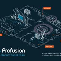 Profusion 2019 Short Form - catalogue, brochure